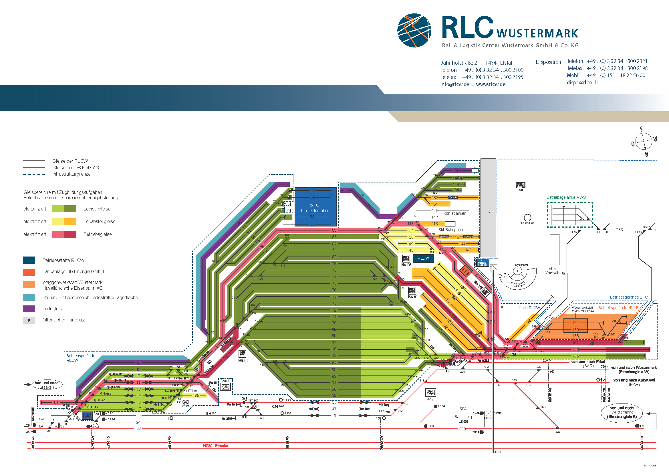 Gleisinfrastruktur am BTC Havelland