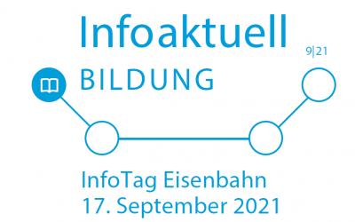 InfoTag Eisenbahn 17.09.2021